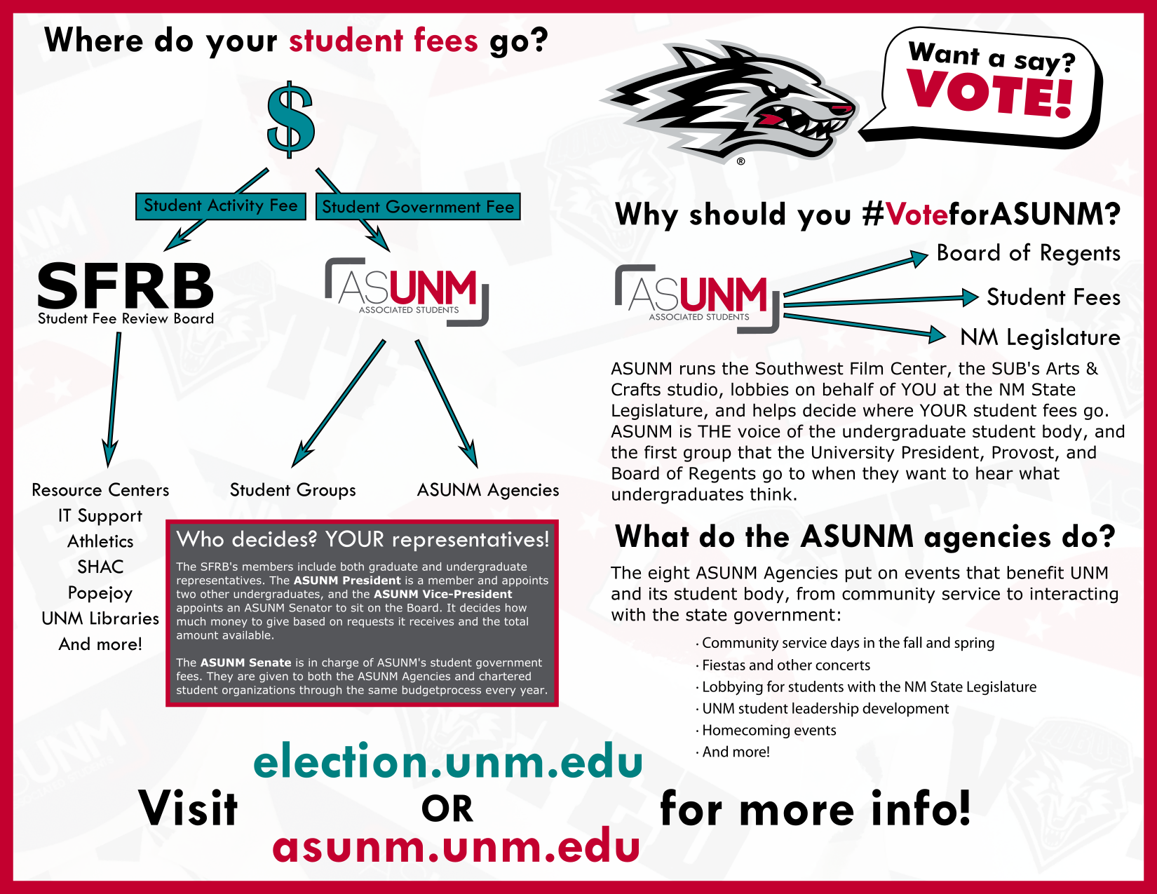 ASUNM Does All This, So You Should #VoteforASUNM